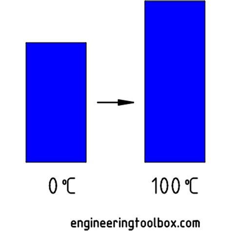 Manufacturing Engineer Resume Example - Mechanical Engineering